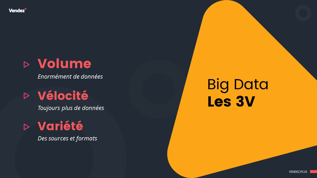 Les 3V des Big Data