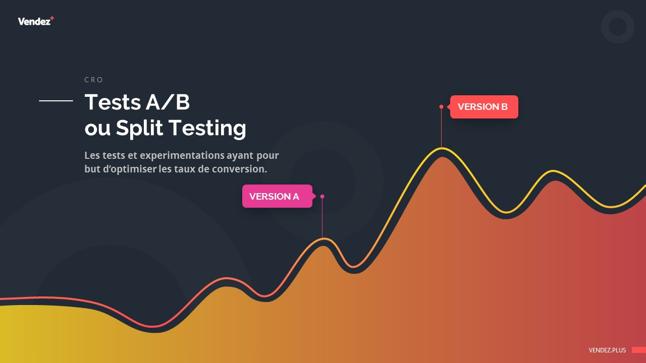 Définition Split test - Test AB