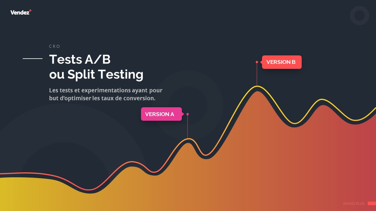 Définition Split test ou Test A/B