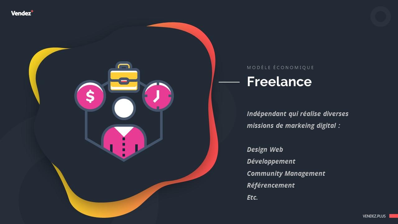 La définition d'un Freelance