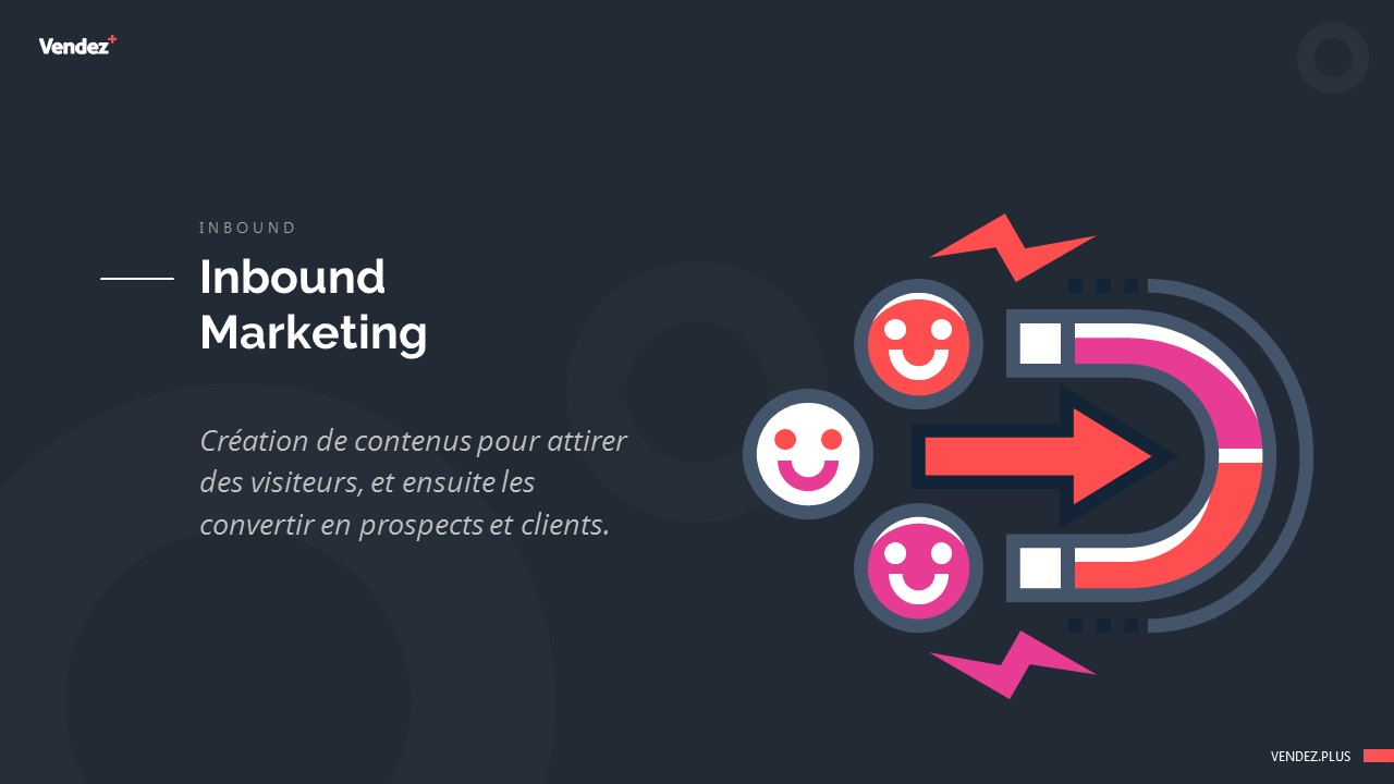Illustration du concept de l'Inbound Marketing