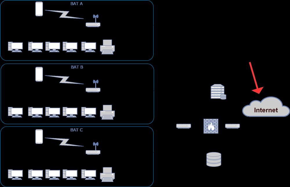Définition cloud computing