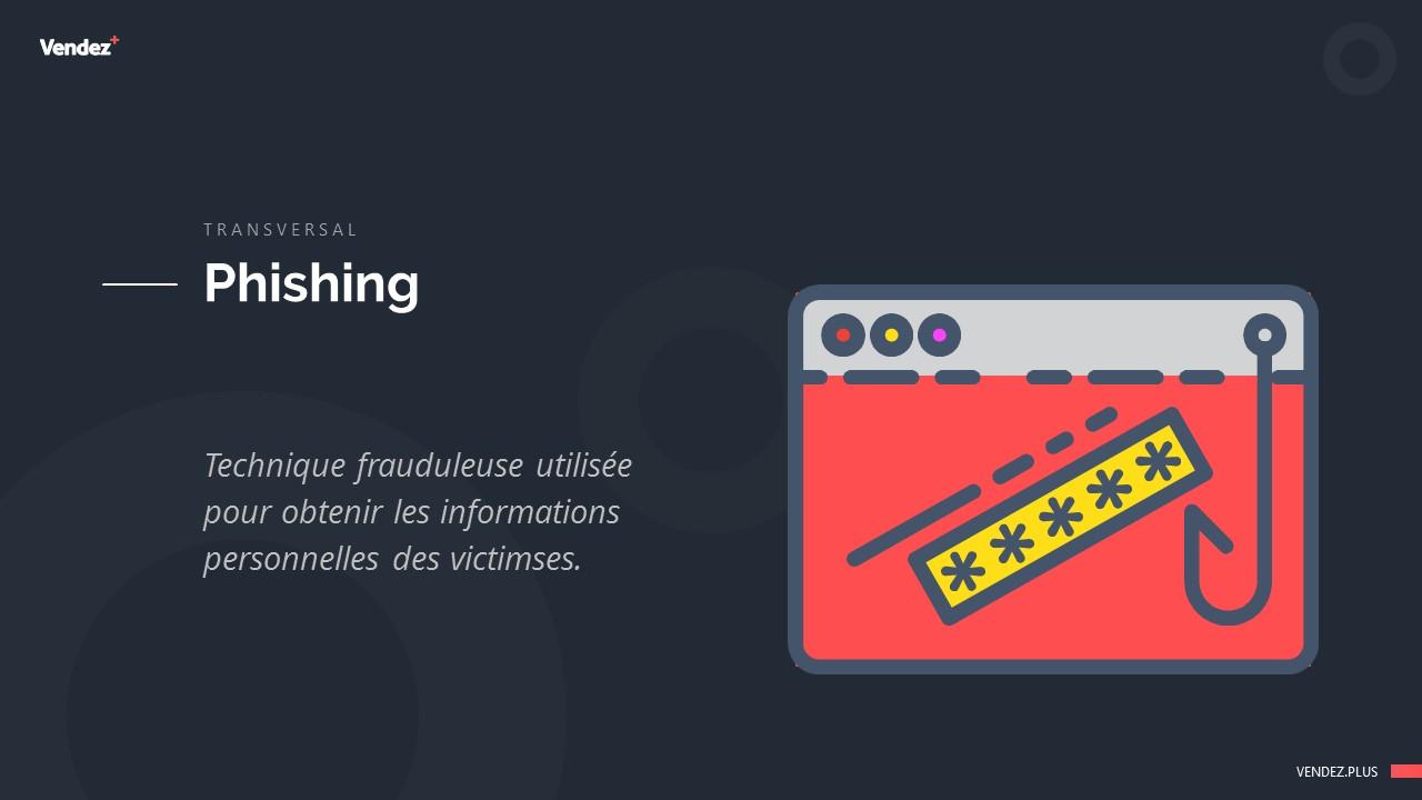 C'est quoi le phishing ?